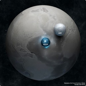 This is all the water and air compared to the size of the Earth. Source: http://www.iflscience.com/